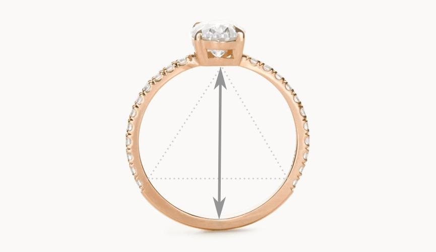 5 Ways To Determine Ring Size Rock My Diamond